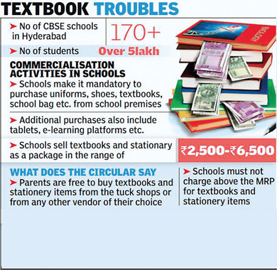 Schools can only sell NCERT books, stationary only at MRP